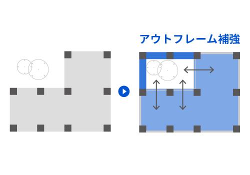 ヴィジュアルイメージ